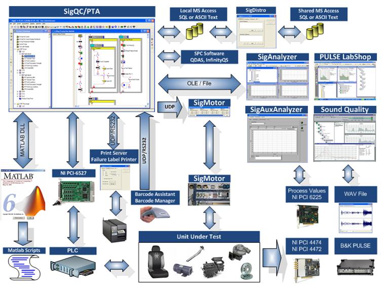 IQC General | Signalysis